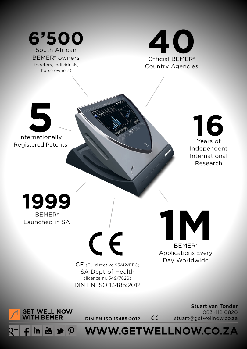 BEMER Facts - Infographic