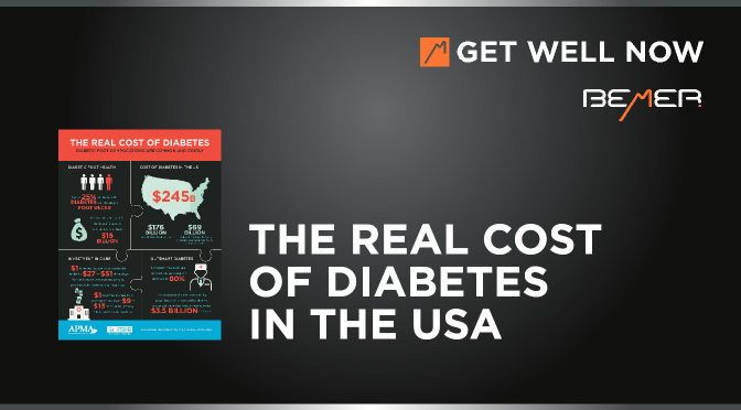 The Real Cost of Diabetes in the USA